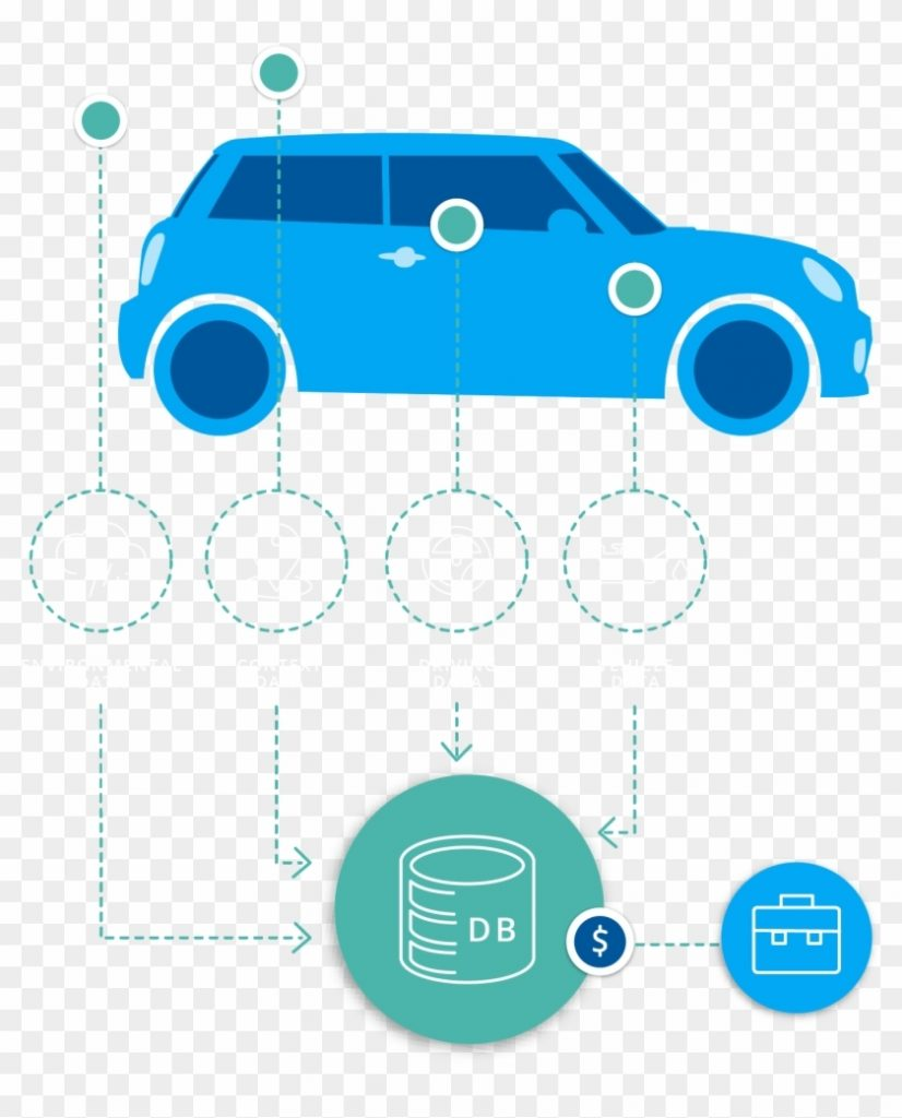 connected car connected car data stream clipart 5439656