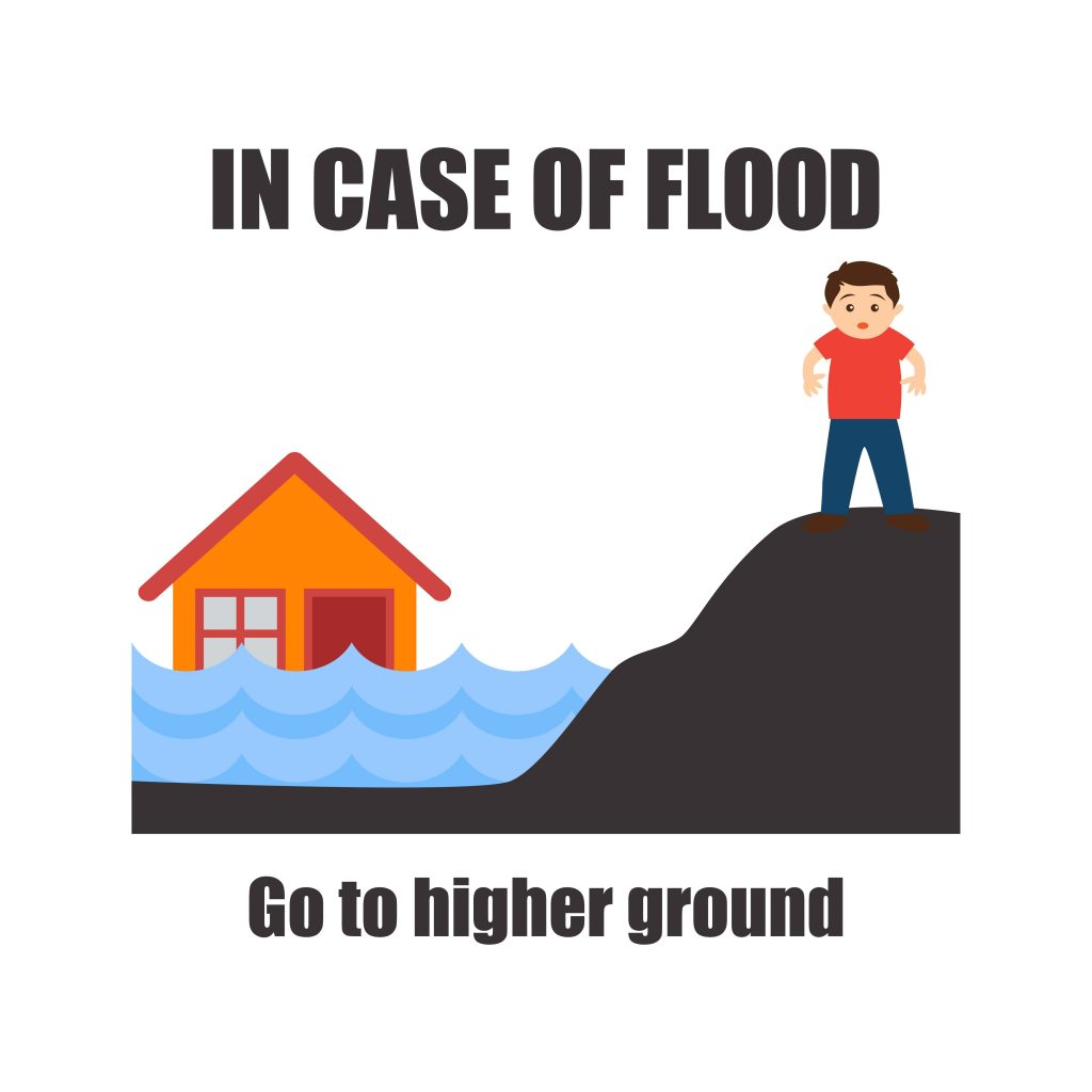 flood awareness for flood safety procedure concept
