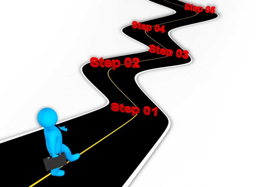 roadmap road map to success clipart wikiclipart